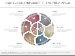 Ppts Process Definition Methodology Ppt Presentation Portfolio