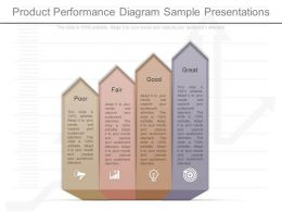 Ppts Product Performance Diagram Sample Presentations