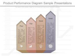 ppts_product_performance_diagram_sample_presentations_Slide01