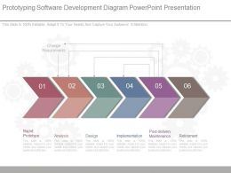 ppts_prototyping_software_development_diagram_powerpoint_presentation_Slide01