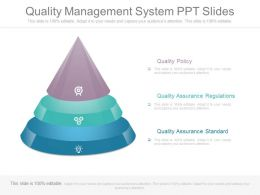 Ppts Quality Management System Ppt Slides