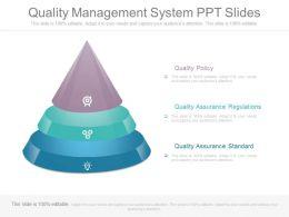 Ppts Quality Management System Ppt Slides