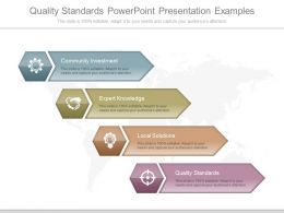Ppts Quality Standards Powerpoint Presentation Examples