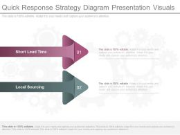 Ppts Quick Response Strategy Diagram Presentation Visuals