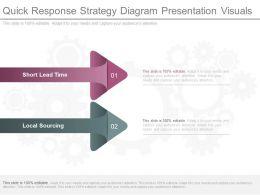 Ppts Quick Response Strategy Diagram Presentation Visuals