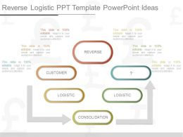 Ppts Reverse Logistic Ppt Template Powerpoint Ideas