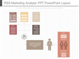 Ppts Rss Marketing Analysis Ppt Powerpoint Layout
