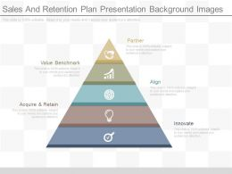 Ppts Sales And Retention Plan Presentation Background Images