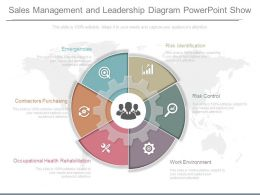 Ppts Sales Management And Leadership Diagram Powerpoint Show