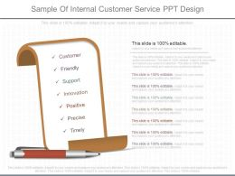 Ppts Sample Of Internal Customer Service Ppt Design