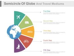 ppts Semicircle Of Globe And Travel Mediums Flat Powerpoint Design