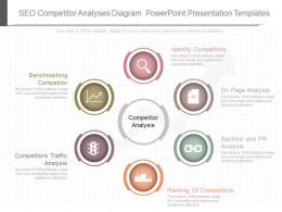 Ppts Seo Competitor Analyses Diagram Powerpoint Presentation Templates