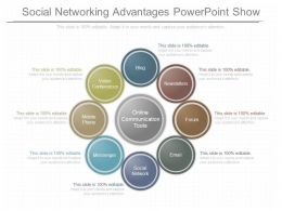 Ppts Social Networking Advantages Powerpoint Show