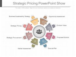 Ppts Strategic Pricing Powerpoint Show