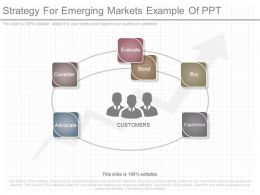 Ppts Strategy For Emerging Markets Example Of Ppt