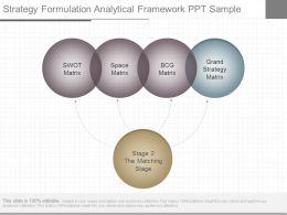 Ppts Strategy Formulation Analytical Framework Ppt Sample