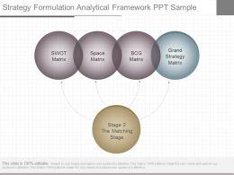 Ppts Strategy Formulation Analytical Framework Ppt Sample