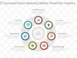 Ppts Successful Direct Marketing Method Powerpoint Graphics