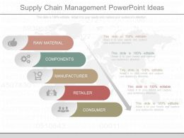 Ppts Supply Chain Management Powerpoint Ideas