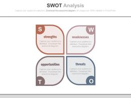ppts Swot Analysis For Strength Analysis Flat Powerpoint Design