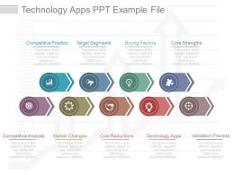 Ppts Technology Apps Ppt Example File