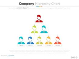 ppts_three_staged_company_hierarchy_chart_for_business_flat_powerpoint_design_Slide01