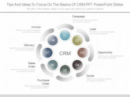 Ppts Tips And Ideas To Focus On The Basics Of Crm Ppt Powerpoint Slides