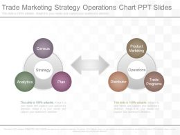 Ppts Trade Marketing Strategy Operations Chart Ppt Slides