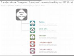 Ppts Transformational Change And Employee Communications Diagram Ppt Model