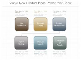 Ppts Viable New Product Ideas Powerpoint Show