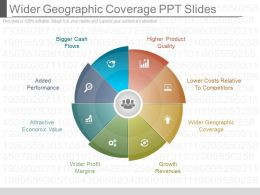Ppts Wider Geographic Coverage Ppt Slides