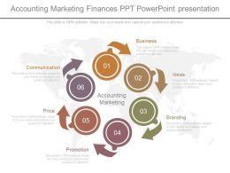 Pptx Accounting Marketing Finances Ppt Powerpoint Presentation