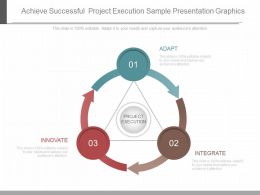 Pptx Achieve Successful Project Execution Sample Presentation Graphics