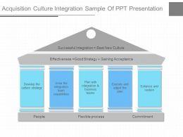 pptx_acquisition_culture_integration_sample_of_ppt_presentation_Slide01