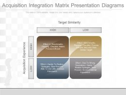 Pptx Acquisition Integration Matrix Presentation Diagrams