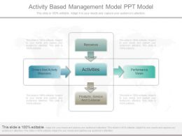 Pptx Activity Based Management Model Ppt Model