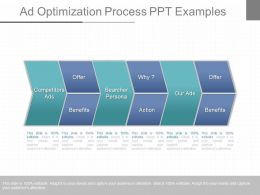 Pptx Ad Optimization Process Ppt Examples