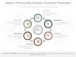 Pptx Adaptive Thinking Skills Example Powerpoint Presentation