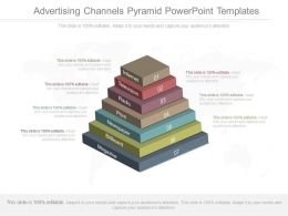 Pptx Advertising Channels Pyramid Powerpoint Templates