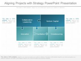 Pptx Aligning Projects With Strategy Powerpoint Presentation