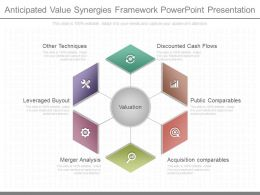Pptx Anticipated Value Synergies Framework Powerpoint Presentation