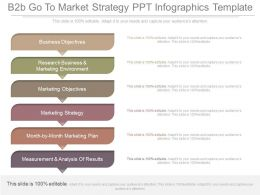 Pptx B2b Go To Market Strategy Ppt Infographics Template