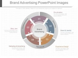 Pptx Brand Advertising Powerpoint Images