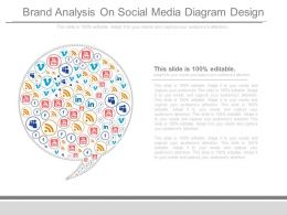Pptx Brand Analysis On Social Media Diagram Design