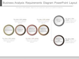 Pptx Business Analysis Requirements Diagram Powerpoint Layout