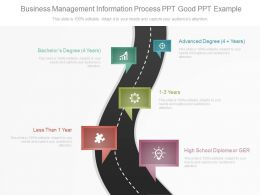 Pptx Business Management Information Process Ppt Good Ppt Example