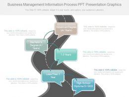 pptx_business_management_information_process_ppt_presentation_graphics_Slide01