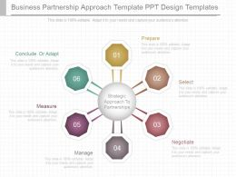 Pptx Business Partnership Approach Template Ppt Design Templates