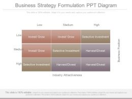 Pptx Business Strategy Formulation Ppt Diagram