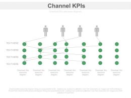 pptx Channel Kpis Key Performance Indicator Evaluate Success Powerpoint Slides